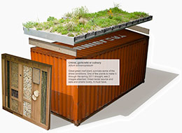 Introduction To Green Roof Shelters